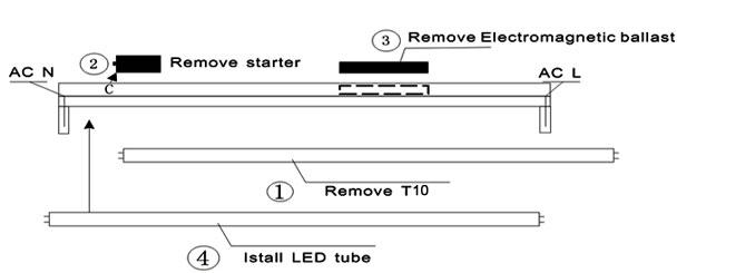 t10 led tube light install